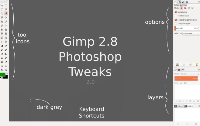 Transform GIMP 2.8 layout look like Photoshop CS4